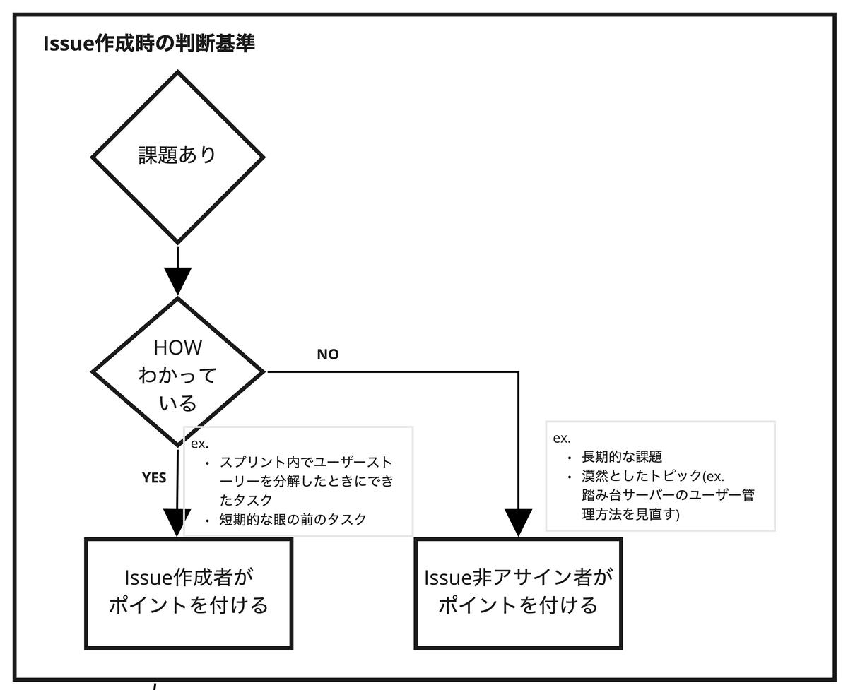 f:id:khigashigashi:20210108130733j:plain