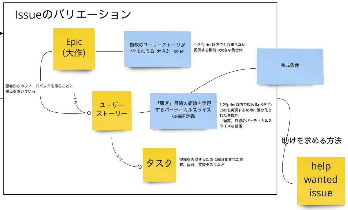 f:id:khigashigashi:20210108130846j:plain