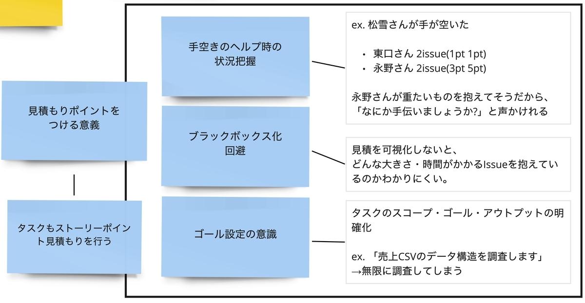 f:id:khigashigashi:20210108131212j:plain
