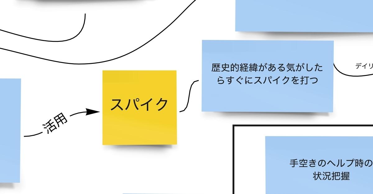 f:id:khigashigashi:20210108131546j:plain
