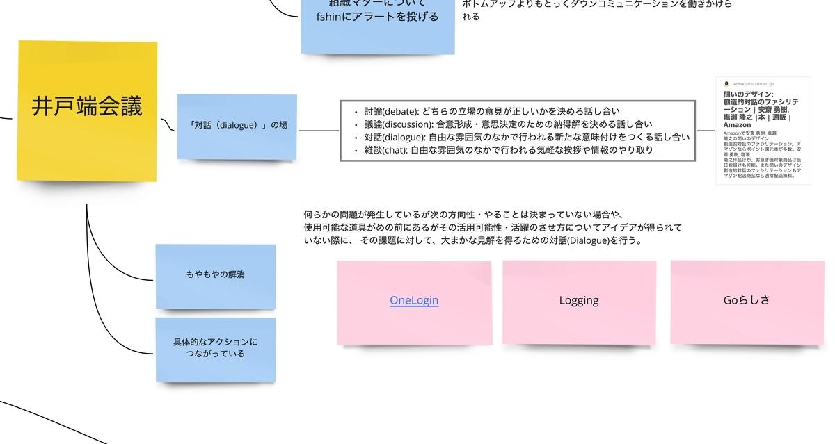 f:id:khigashigashi:20210108131728j:plain