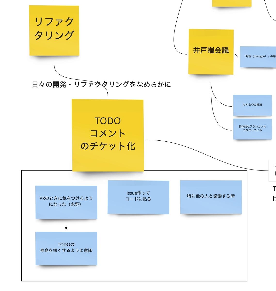 f:id:khigashigashi:20210108131829j:plain