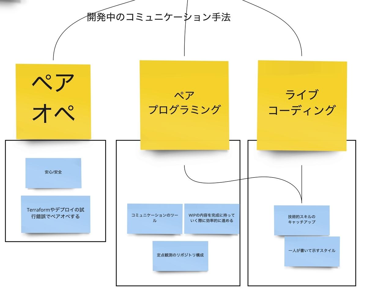 f:id:khigashigashi:20210108131937j:plain