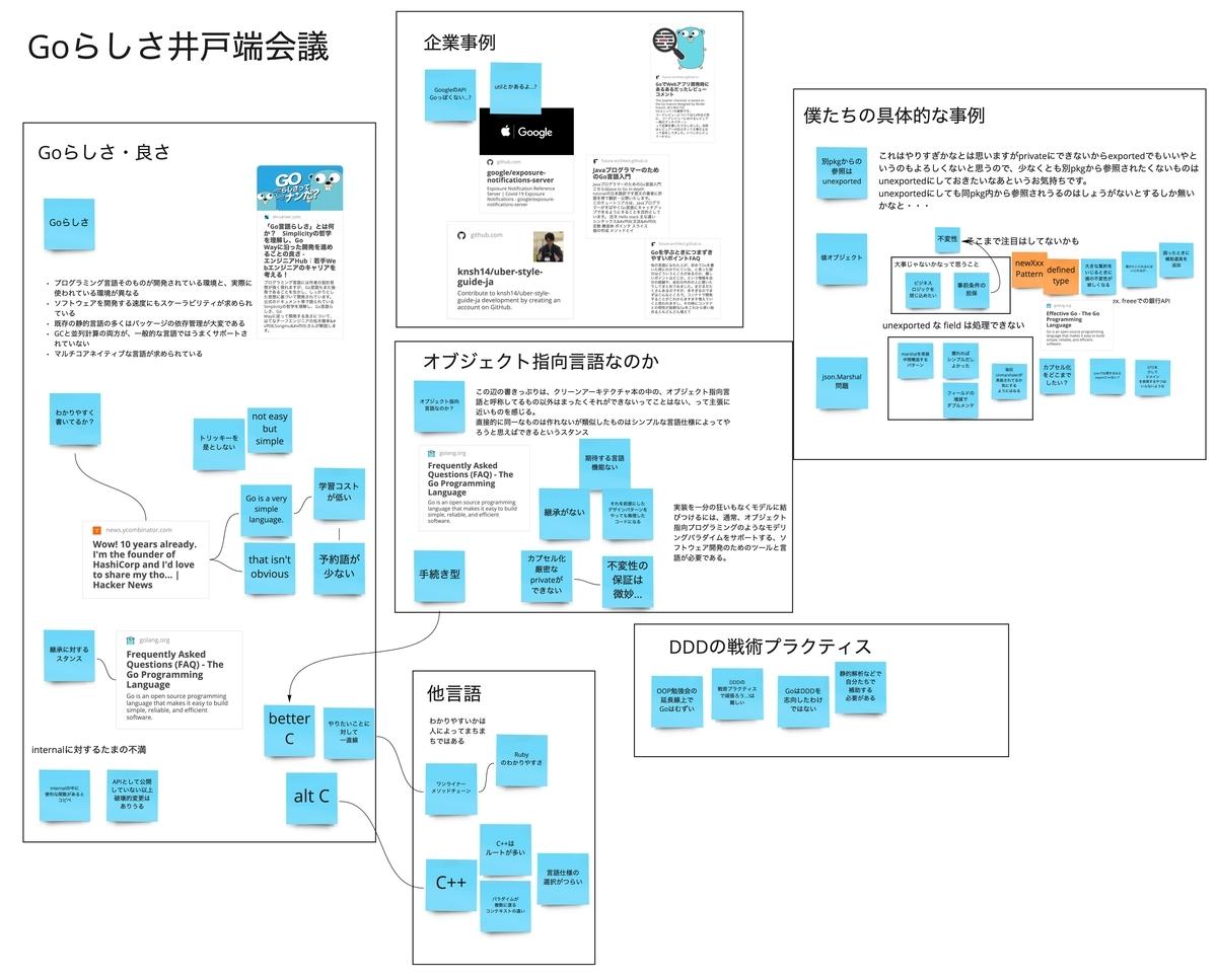 f:id:khigashigashi:20210108132247j:plain
