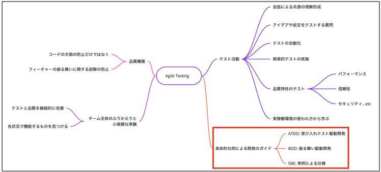 f:id:khigashigashi:20210125125516p:plain