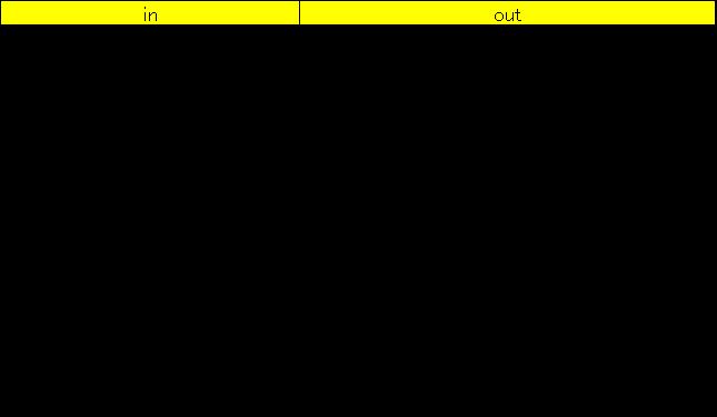 f:id:khigu:20190123211243p:plain