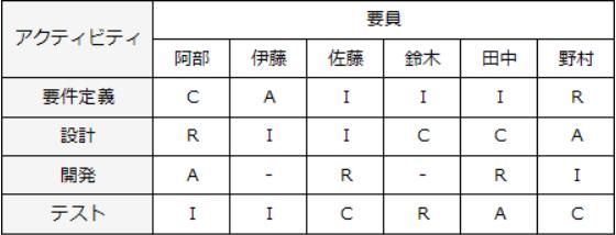 f:id:ki-ki-blog:20200104125037p:plain