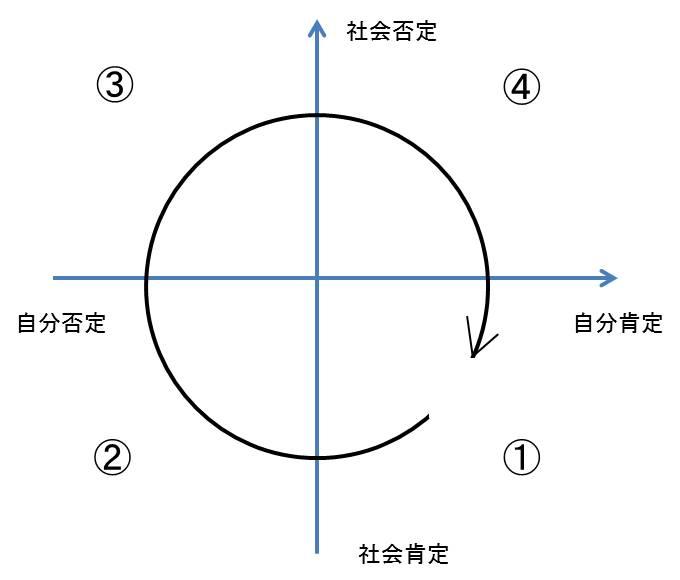 f:id:ki-so-sa:20190522143233j:plain
