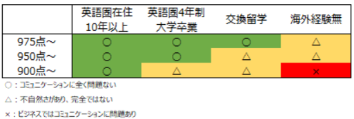 f:id:ki44fukushima:20190513170358p:plain