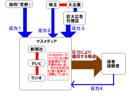 f:id:kibashiri:20110803171611j:image