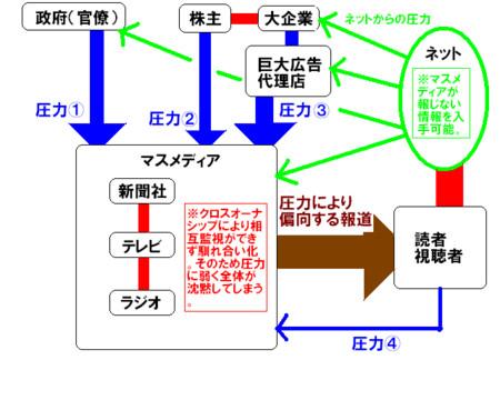 f:id:kibashiri:20110803173007j:image