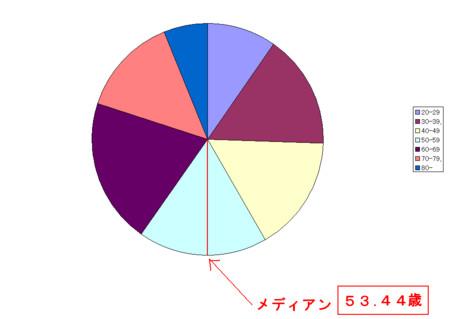 f:id:kibashiri:20120101195338j:image