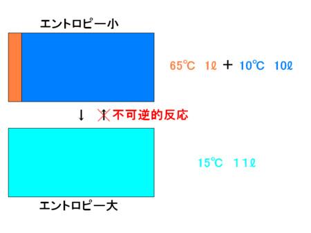 20120109094406