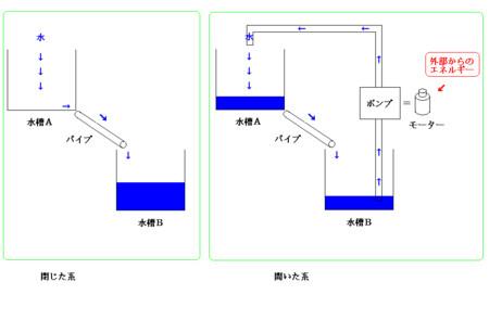 f:id:kibashiri:20120109094425j:image