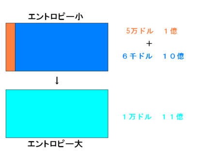 f:id:kibashiri:20120109123538j:image