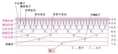 f:id:kibashiri:20120110175027j:image:w640