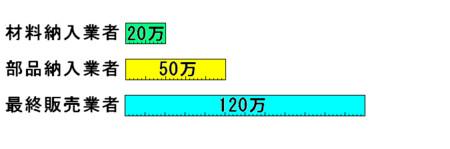 f:id:kibashiri:20120403114336j:image