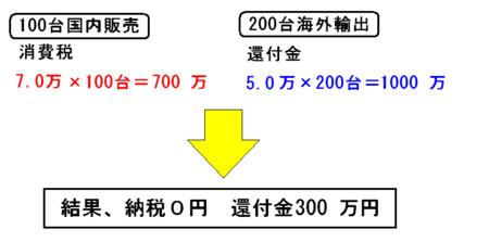 f:id:kibashiri:20120403123613j:image