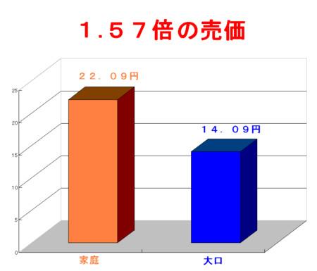 f:id:kibashiri:20120524124032j:image:w640