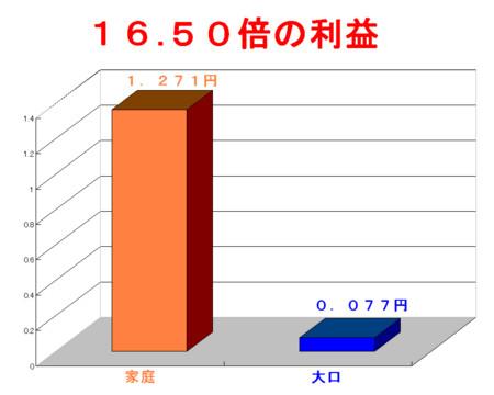 f:id:kibashiri:20120524124127j:image:w640
