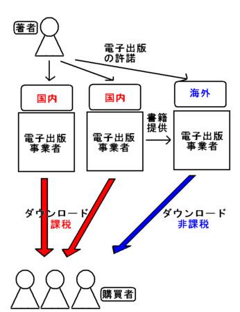 f:id:kibashiri:20120625142913j:image:w640