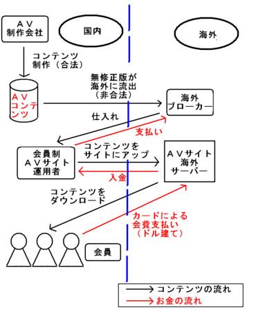 f:id:kibashiri:20120625151658j:image:w640