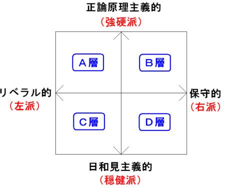 f:id:kibashiri:20120927130117j:image:w640