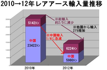 f:id:kibashiri:20121025121554j:image:w640