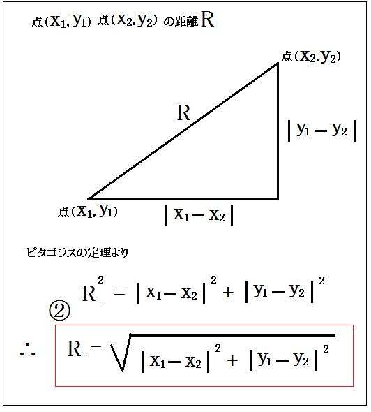 f:id:kibashiri:20200215161123p:plain