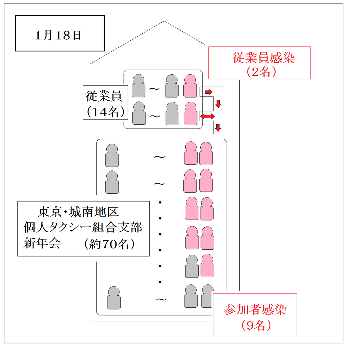 f:id:kibashiri:20200217104424p:plain