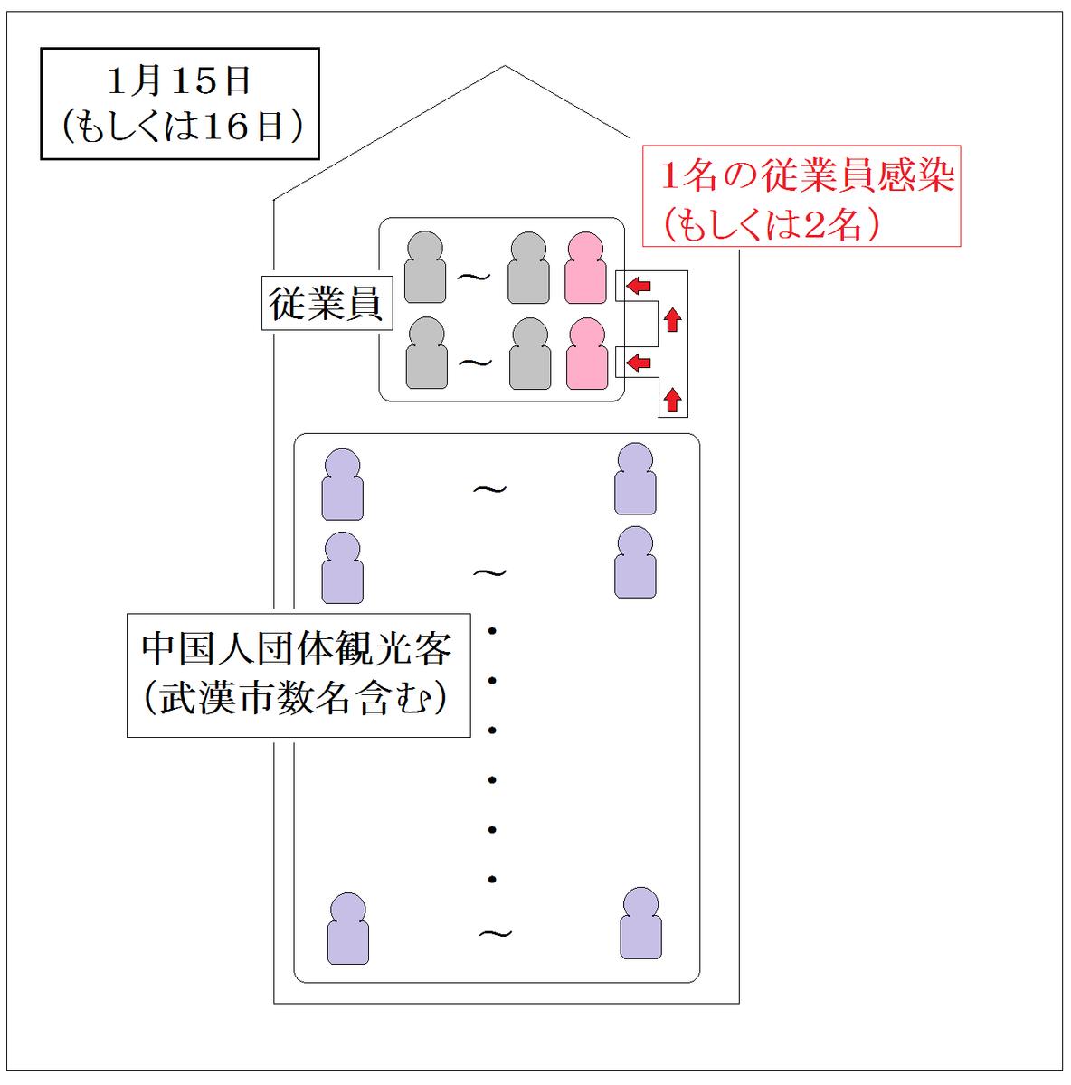 f:id:kibashiri:20200217104442p:plain