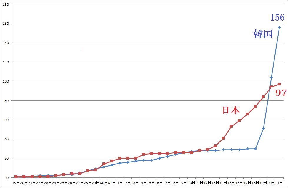 f:id:kibashiri:20200221164126p:plain