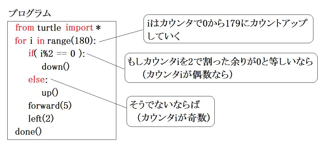 f:id:kibashiri:20200306014306p:plain