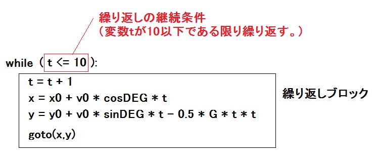 f:id:kibashiri:20200322212905p:plain