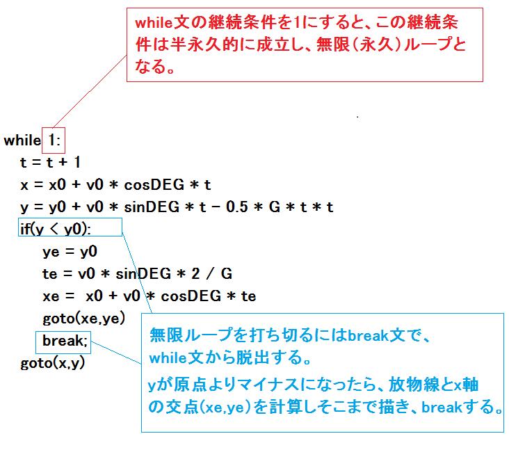 f:id:kibashiri:20200322221239p:plain
