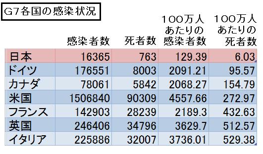 f:id:kibashiri:20200520082942p:plain