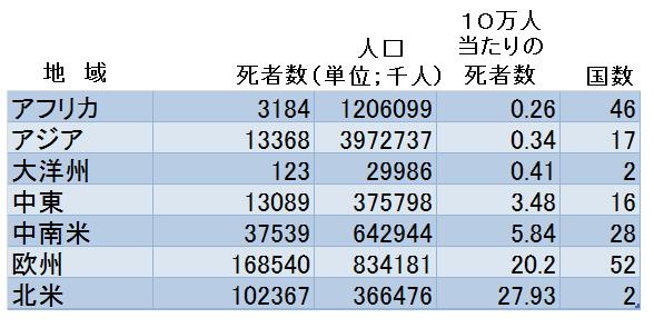 f:id:kibashiri:20200524185718p:plain
