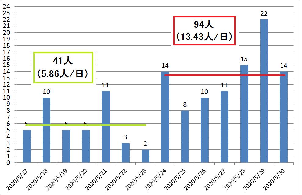 f:id:kibashiri:20200531135758p:plain