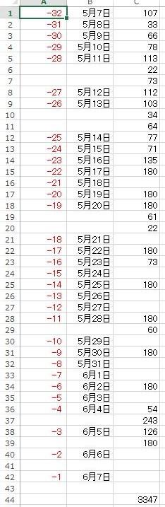 f:id:kibikibinote:20200605223616j:plain