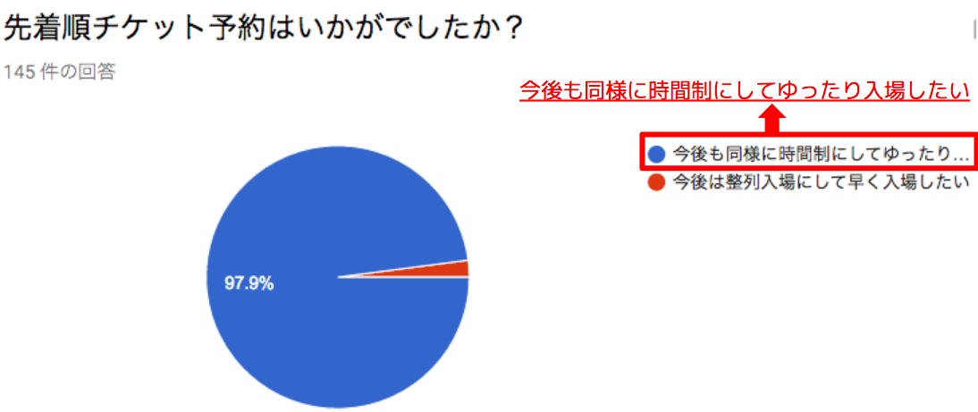 f:id:kic-yuuki:20190810184748p:plain