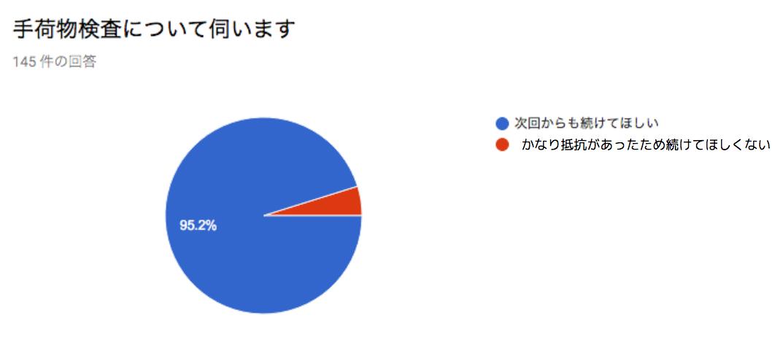 f:id:kic-yuuki:20190810192154p:plain