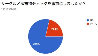 f:id:kic-yuuki:20190811160232p:plain