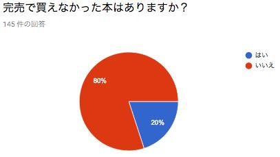 f:id:kic-yuuki:20190811161222p:plain