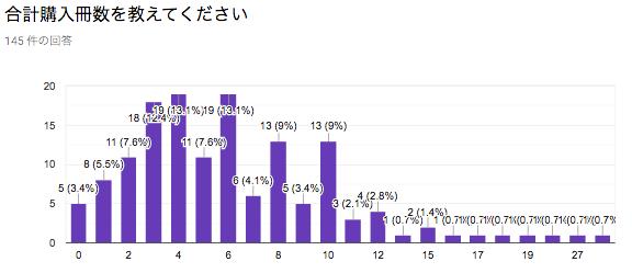 f:id:kic-yuuki:20190811161500p:plain