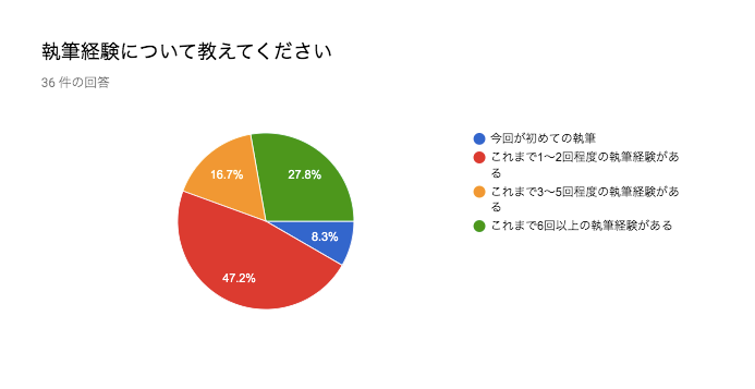 f:id:kic-yuuki:20190823072028p:plain