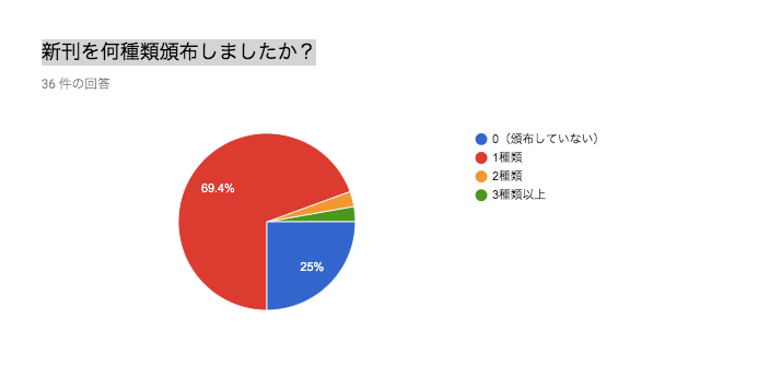 f:id:kic-yuuki:20190823072735p:plain