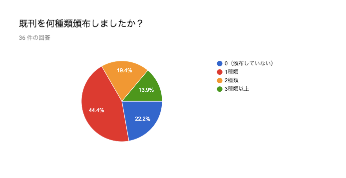 f:id:kic-yuuki:20190823072825p:plain