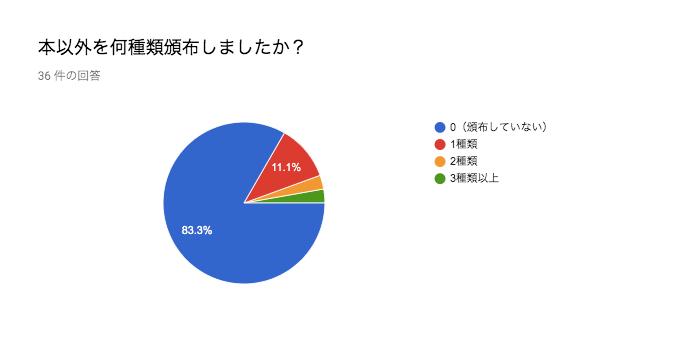 f:id:kic-yuuki:20190823072903p:plain