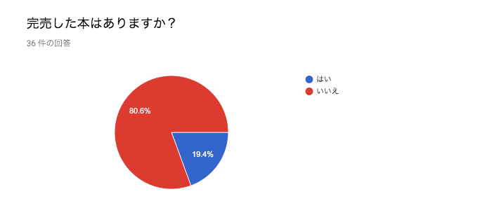 f:id:kic-yuuki:20190823073004p:plain