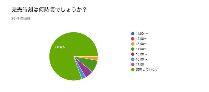 f:id:kic-yuuki:20190823073049p:plain